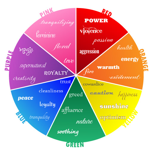What 39 S In A Color How To Use Color Symbolism In Your